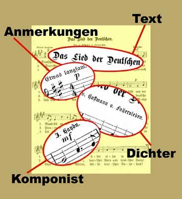 Wenn sie mehr über das lied der deutschen erfahren wollen klicken